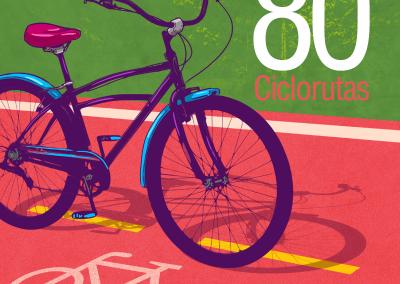 80ciclorutas